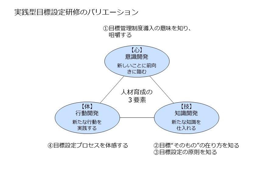 ito_pic1.jpg